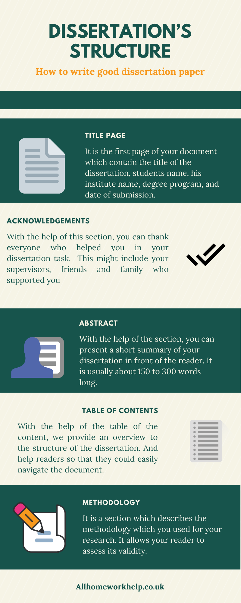 Dissertation's-structure