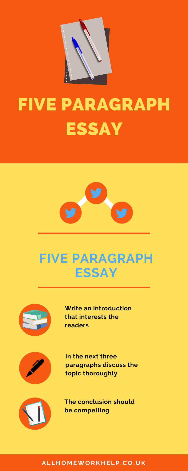 tips for writing five paragraph essay